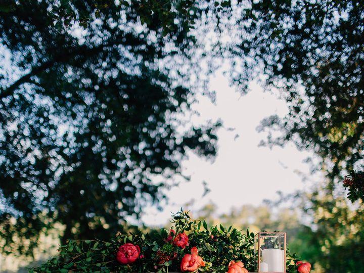 Tmx 1503691125237 Halterranchlindseygomesphotography 064 Paso Robles, CA wedding planner