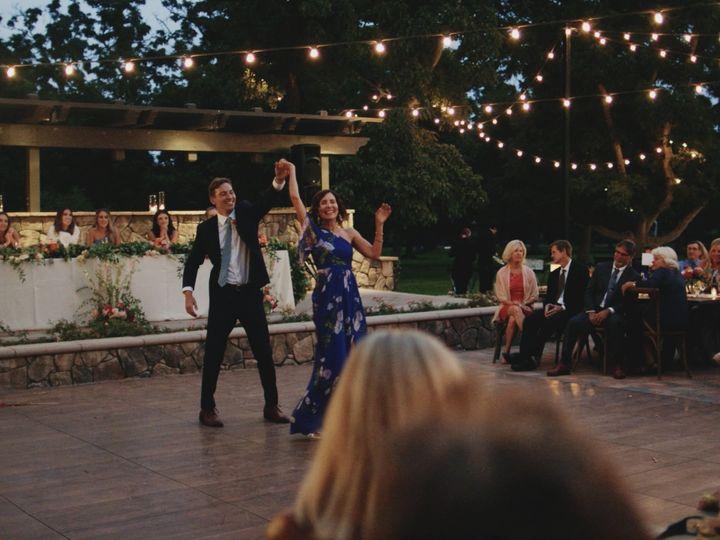 Tmx Screen Shot 2020 07 25 At 1 16 08 Pm 51 624426 159571039383358 North Hollywood, CA wedding videography