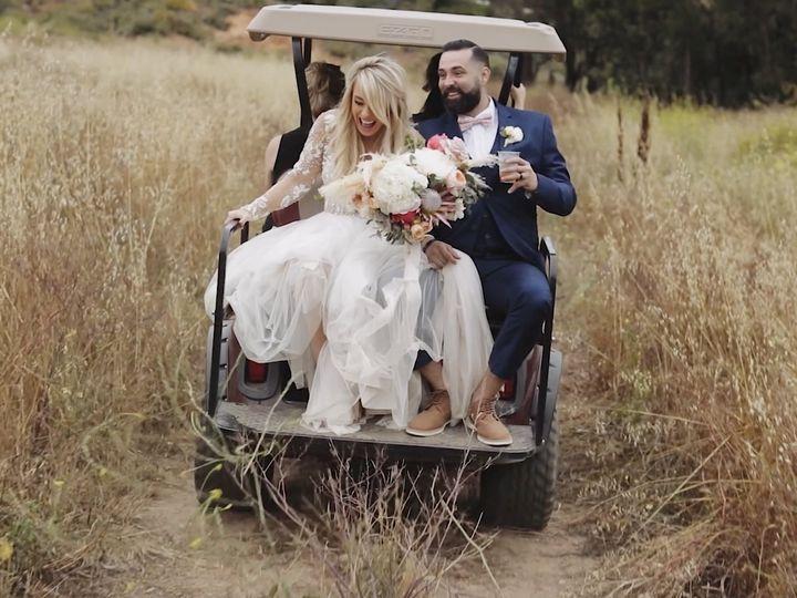 Tmx Screen Shot 2020 07 25 At 1 18 49 Pm 51 624426 159571041286687 North Hollywood, CA wedding videography