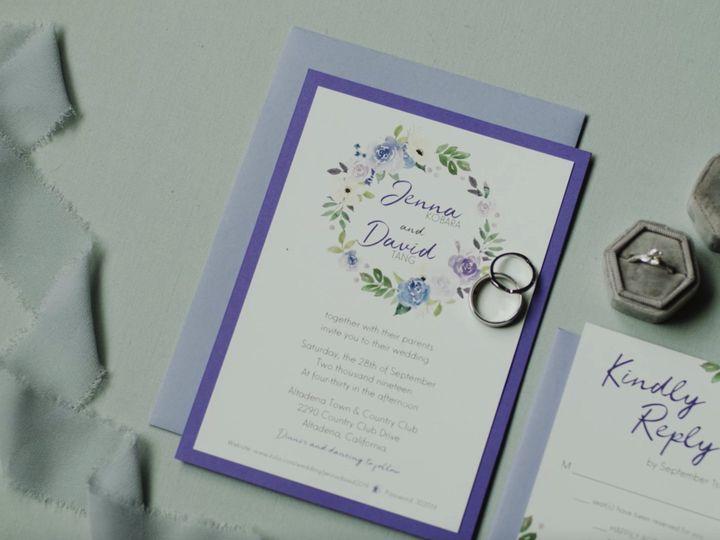 Tmx Screen Shot 2020 07 25 At 1 24 07 Pm 51 624426 159571042331101 North Hollywood, CA wedding videography