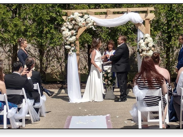Tmx Outside Deluxe Wedding Image 51 978426 159593774481242 Manchester, MI wedding officiant