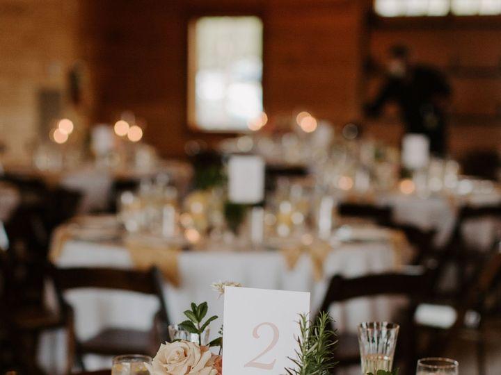 Tmx Turnerw Nep940 51 559426 162414789938801 Roaring River, NC wedding venue