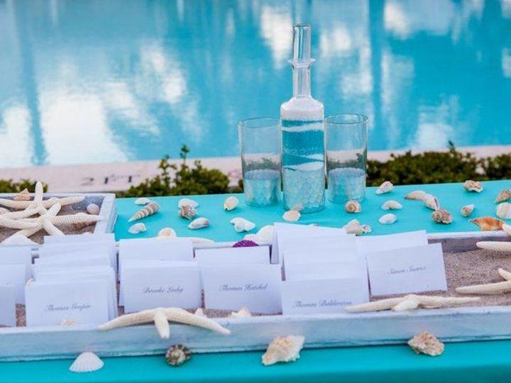 Tmx Placecard Table 2 51 66526 1565643594 Boca Raton, Florida wedding florist