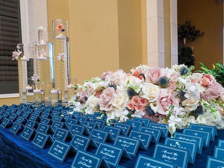 Tmx Placecard Table 7 51 66526 1565643843 Boca Raton, Florida wedding florist