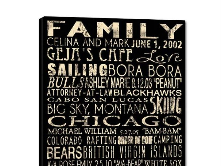 Tmx 1458056058311 Family Elite Canvas Distressed Words Easton wedding favor