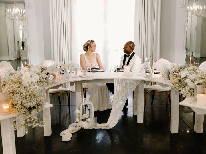 Tmx Harmony Styledshoot Jessicajonesphotography11 51 137726 162455684030625 Saint Cloud, FL wedding venue