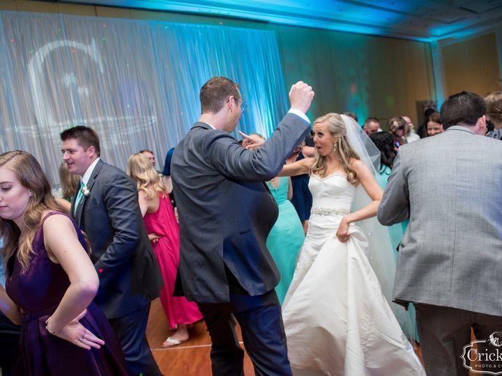 Tmx 2018 4 21 Shannon And Brett Wed 1667 51 547926 1569333970 Kissimmee, FL wedding dj