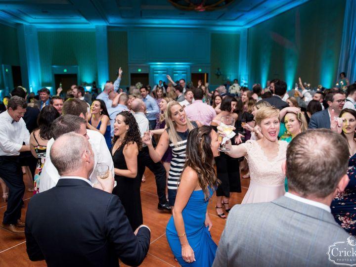 Tmx 2018 4 21 Shannon And Brett Wed 1695 51 547926 1569333970 Kissimmee, FL wedding dj