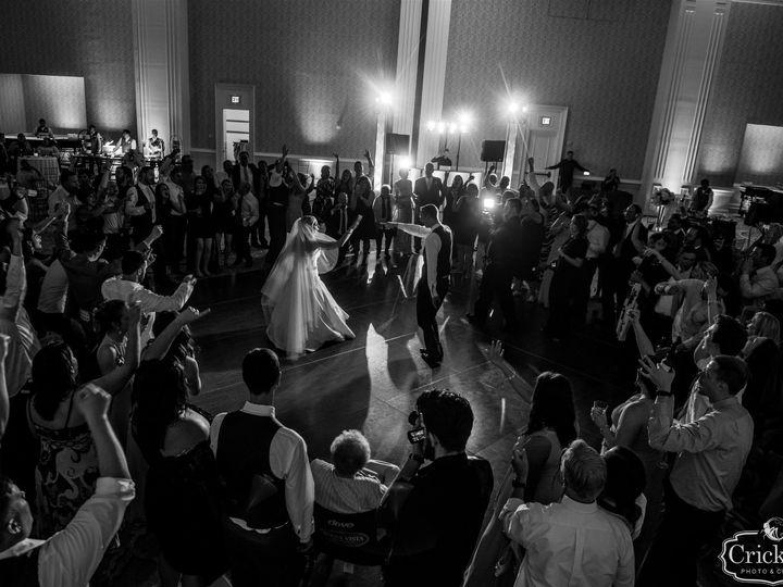 Tmx 2018 4 21 Shannon And Brett Wed 1862 51 547926 1569333970 Kissimmee, FL wedding dj