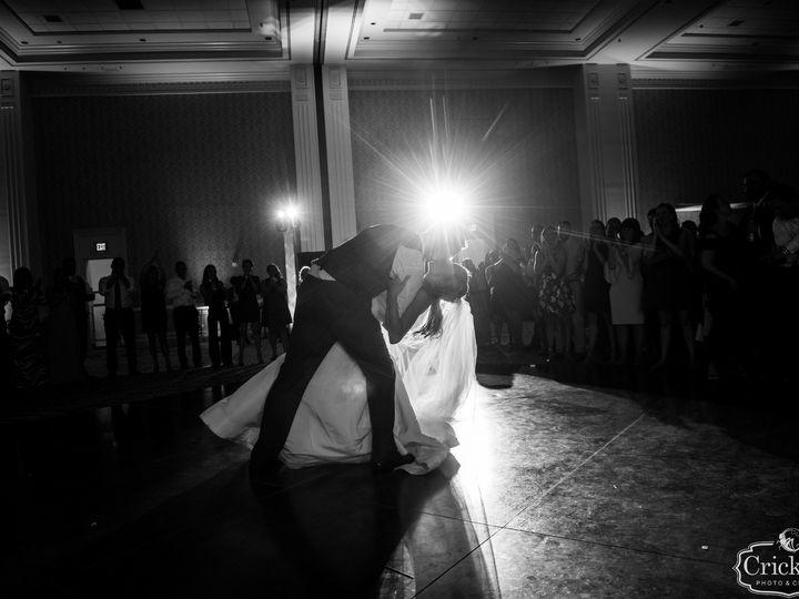 Tmx 2018 4 21 Shannon And Brett Wed 1931 51 547926 1569333979 Kissimmee, FL wedding dj