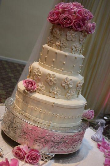 The Bean Counter Wedding Cakes