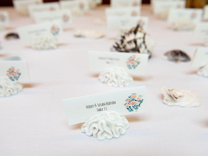 Tmx 1539093479 39a5761ce1f81b77 1539093478 E11e3d4985d80998 1539093478330 1 Wedding 2 Cape May, NJ wedding venue