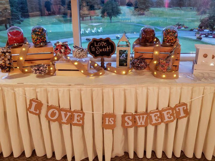 Tmx Candy Table 51 127236 158713830058272 Sutton, MA wedding venue