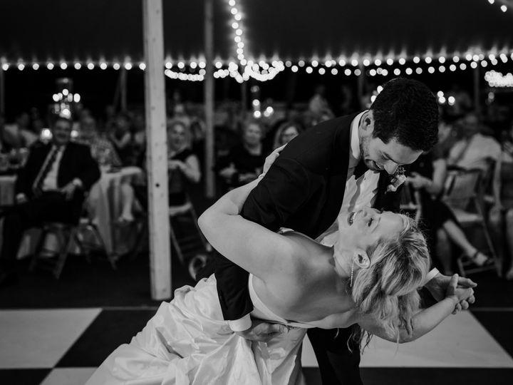 Tmx Amandasimon Wedding 682 2 51 608236 157932202673209 Orlando, FL wedding band