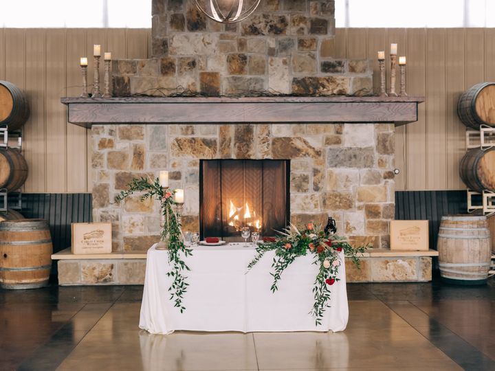 Tmx Cc125 51 418436 160796412373829 Alexandria, MN wedding venue