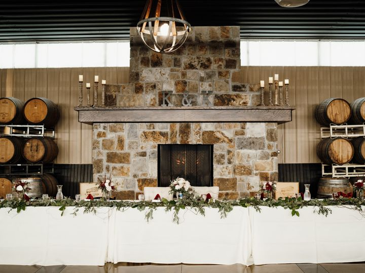 Tmx Lucken Wedding 838 51 418436 160796409183271 Alexandria, MN wedding venue