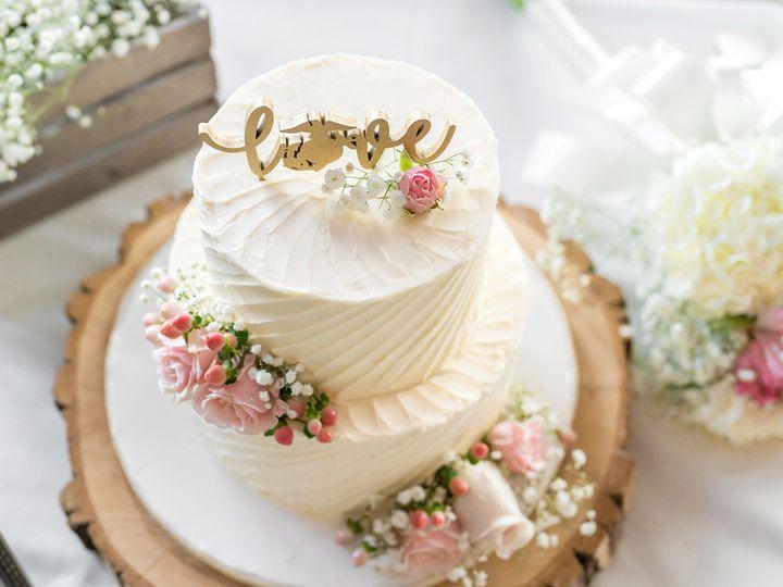 Tmx 1518056465 5c96e1bf7d81457c 1518056462 A15cc4822080e87e 1518056462180 5 Small 387 Copy Rockville, MD wedding photography