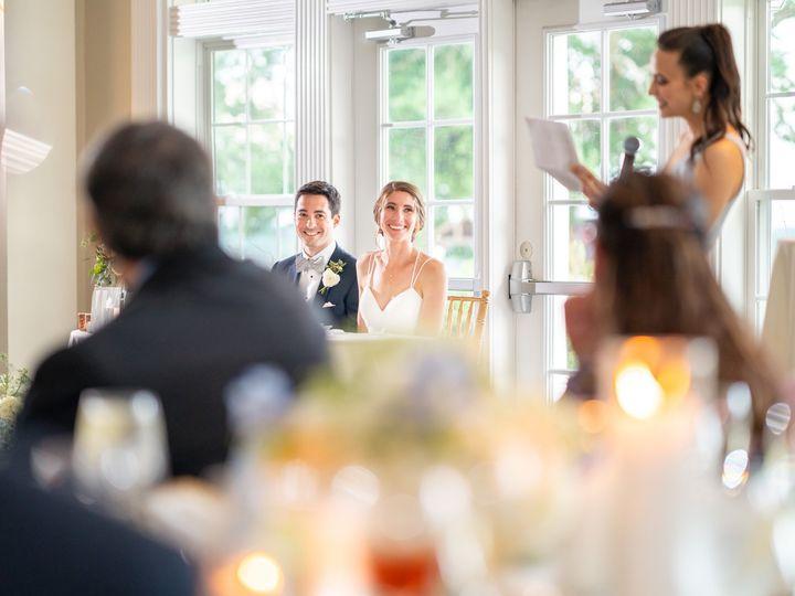 Tmx Small 1079 51 717536 1572044592 Rockville, MD wedding photography