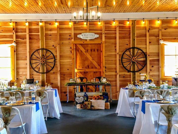 The Venue at Orchard View Farm - Venue - Cumberland, VA - WeddingWire