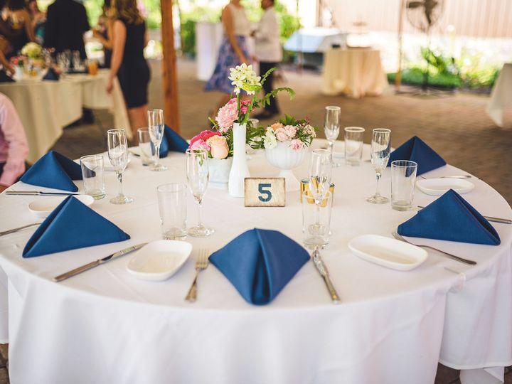Tmx 1486153557351 U9 Ringoes, New Jersey wedding venue