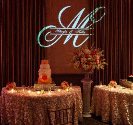 Tmx 1441061248987 20150831142652 Englewood, CO wedding eventproduction