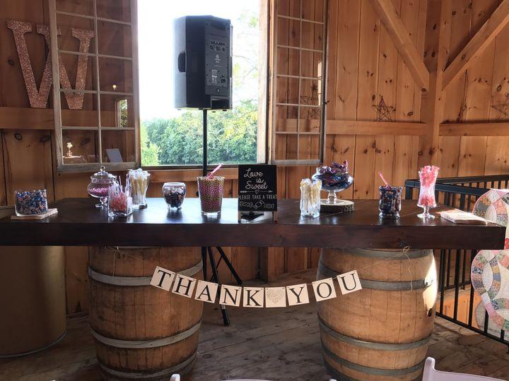 Tmx 1505092359411 Img1609 Jarrettsville, MD wedding planner
