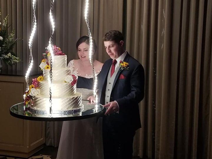 Tmx 40172289 2076341505965169 7922988435072090112 O 51 686936 160511634435776 Lehigh Acres wedding dj