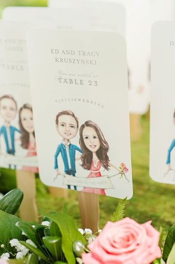 Table number fans
