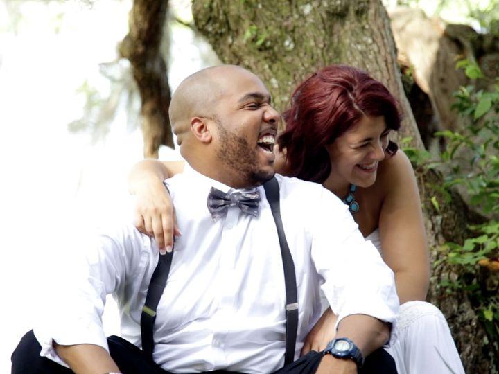 Tmx 1539208335 34237e22c234d011 1539208333 Fa8af1e4f1a42ecc 1539208316842 11 Scott1 Greensboro, North Carolina wedding videography