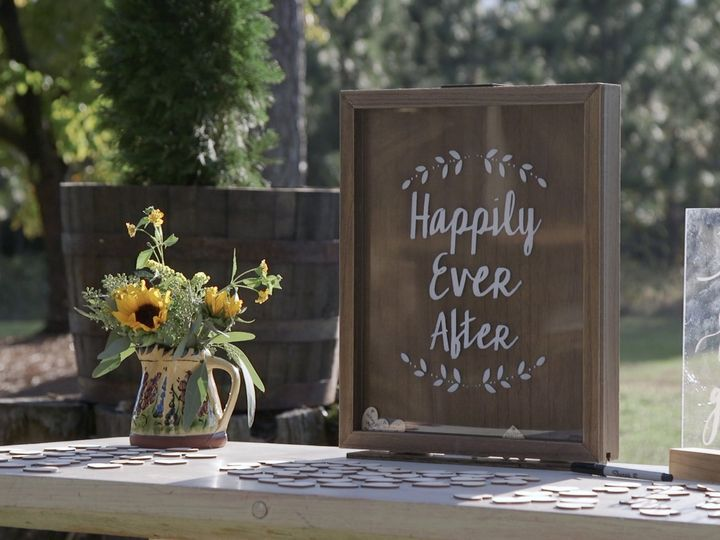 Tmx Happily 51 1016446 Greensboro, North Carolina wedding videography