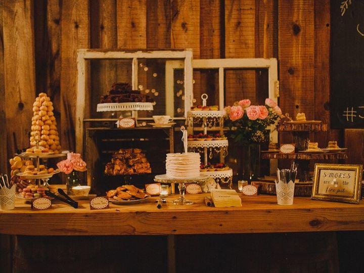 Tmx 1440989834872 Img2224 Tampa, FL wedding cake