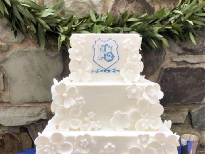 Tmx 6 19 20 32 51 204846 160995905540347 Tulsa, OK wedding cake