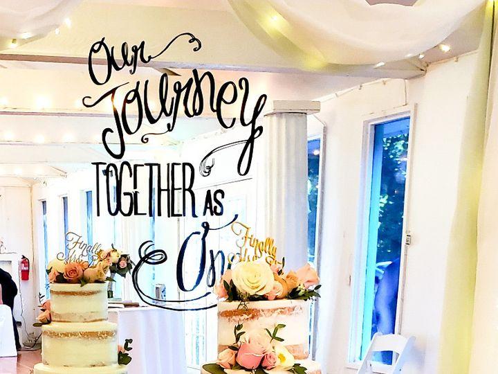 Tmx 7 2 20 8 51 204846 160995907693957 Tulsa, OK wedding cake
