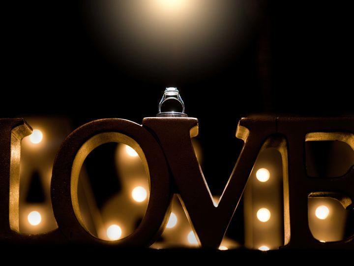 Tmx 1527548712 2b201ef8ec2cfcd8 1527548708 5dc3c49e7c09f610 1527548703819 3 Mona And Angad 65 Dallas, Texas wedding photography