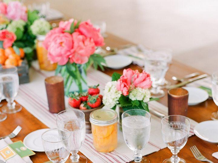 Tmx 1454017821116 I0090 Charlottesville wedding catering