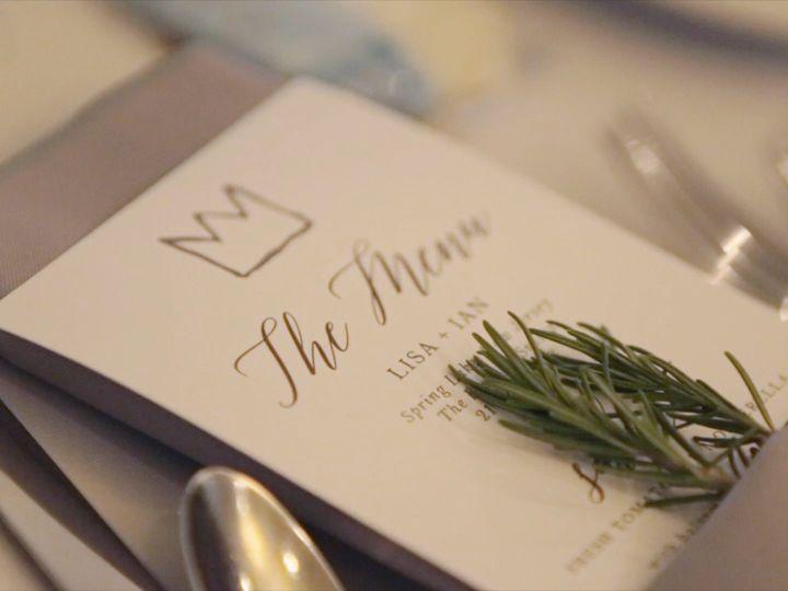 Tmx Screen Shot 2018 09 06 At 8 43 55 Am 51 723056 Matawan, NJ wedding videography