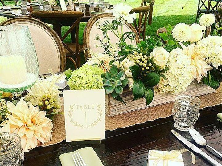 Tmx 25013858 174977269911020 4319071524343513088 N 51 157056 Cashiers, North Carolina wedding florist