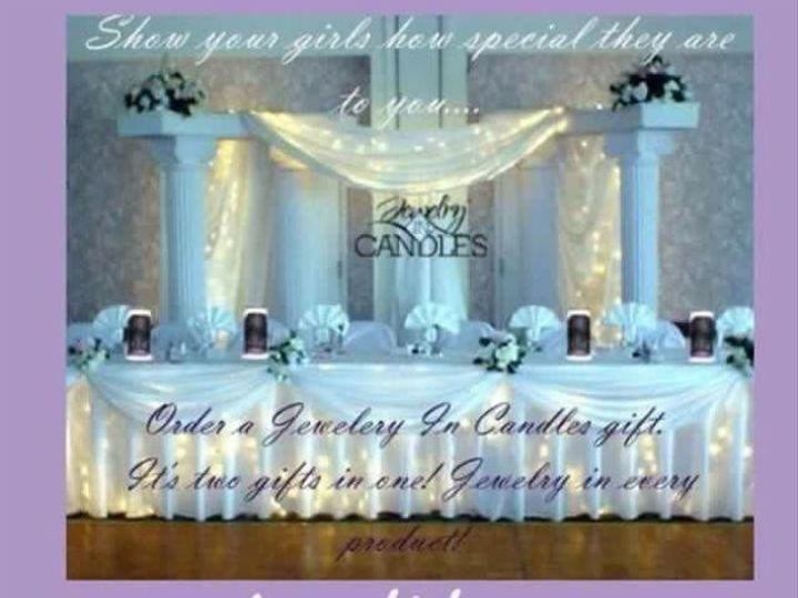 Tmx 1432223155592 Jic Say Bridal Party Youngstown wedding favor
