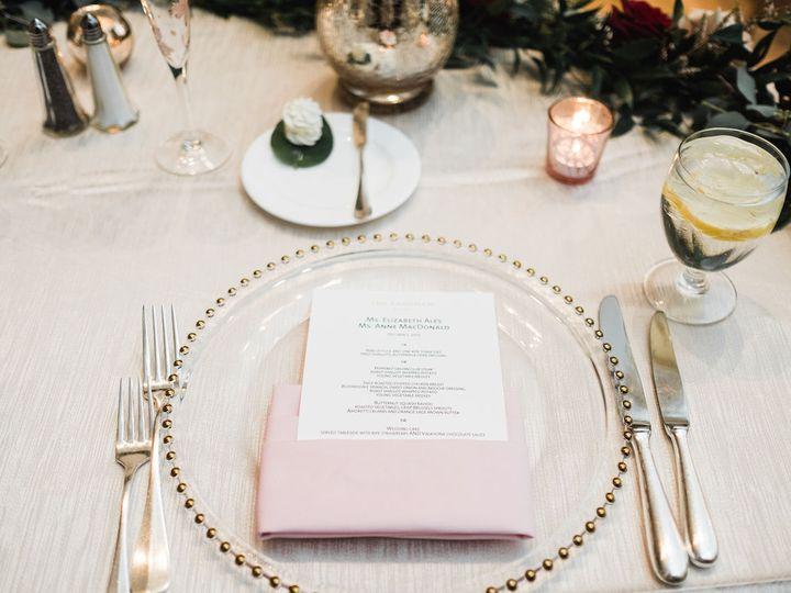 Tmx 1522270115 Fc743f0044fff4ca 1522270113 38df7084f161c73c 1522270111024 1 StopGoLove Lizzy A Boston, MA wedding planner