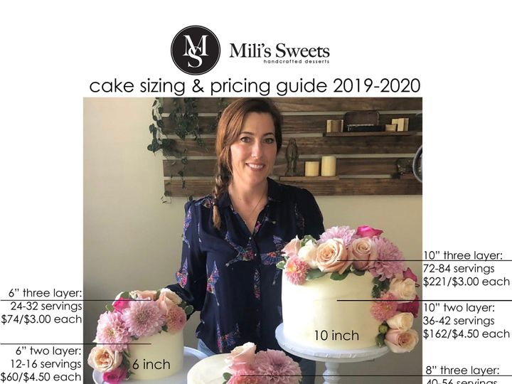 Tmx Ms Cake Sizing And Pricing Guide 2020 For Pinterest 51 907256 1569436836 San Marcos, CA wedding cake
