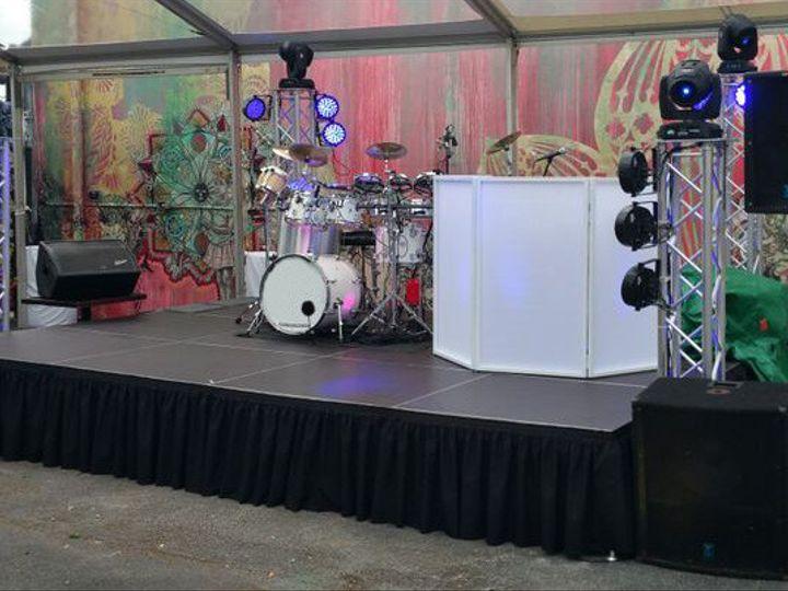 Tmx 1446150069993 Promo Levine Events Hollywood, FL wedding dj