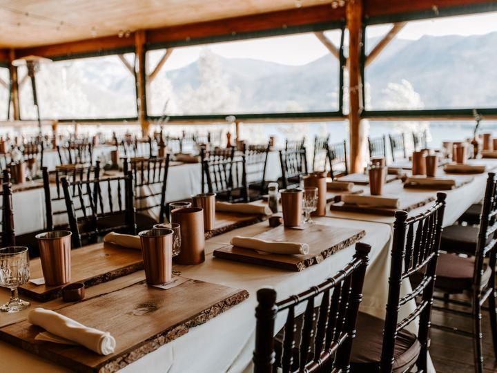 Tmx Grand Lake Wedding 711 51 617456 158466110949700 Grand Lake, CO wedding venue