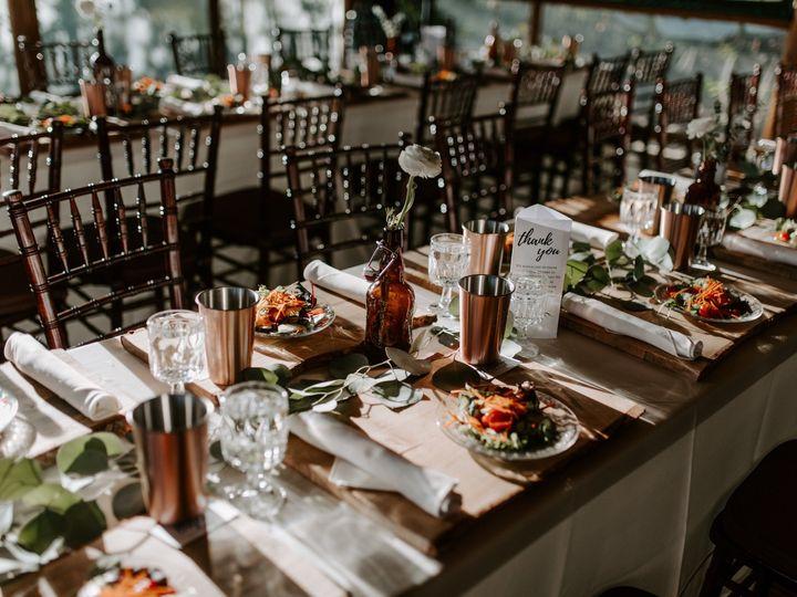 Tmx Grand Lake Wedding 712 51 617456 158466110956996 Grand Lake, CO wedding venue