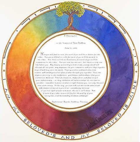 Tmx 1435791132821 Rainbow Circle Ketubah New Rochelle wedding favor