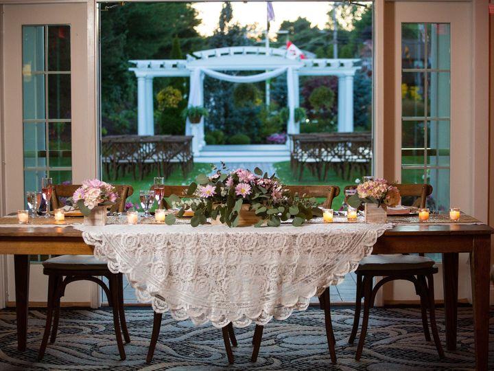 Tmx 1vbts Wedding Misc3 51 54756 1571344263 Wells, ME wedding venue