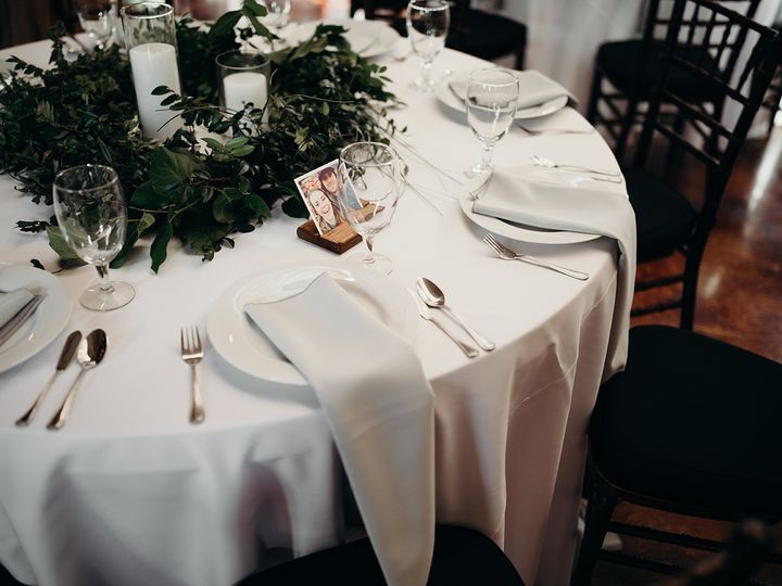 Tmx Heather Thompson Photography 58 51 636756 Azle, TX wedding catering