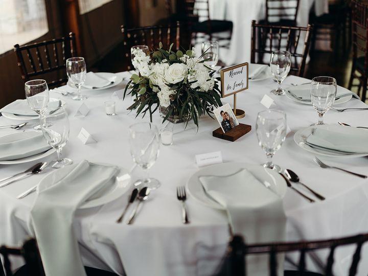 Tmx Heather Thompson Photography 65 51 636756 Azle, TX wedding catering