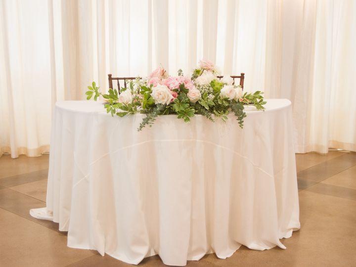 Tmx I Sbbf84h X3 51 636756 V1 Azle, TX wedding catering
