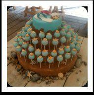 Tmx 1343772709383 Shapeimage8 Racine wedding cake
