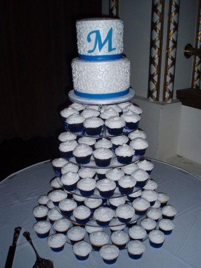 rweddingcupcakes